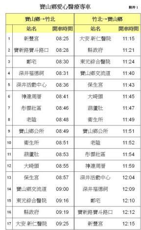好消息! 寶山「愛心醫療專車」預計8月中旬啟動