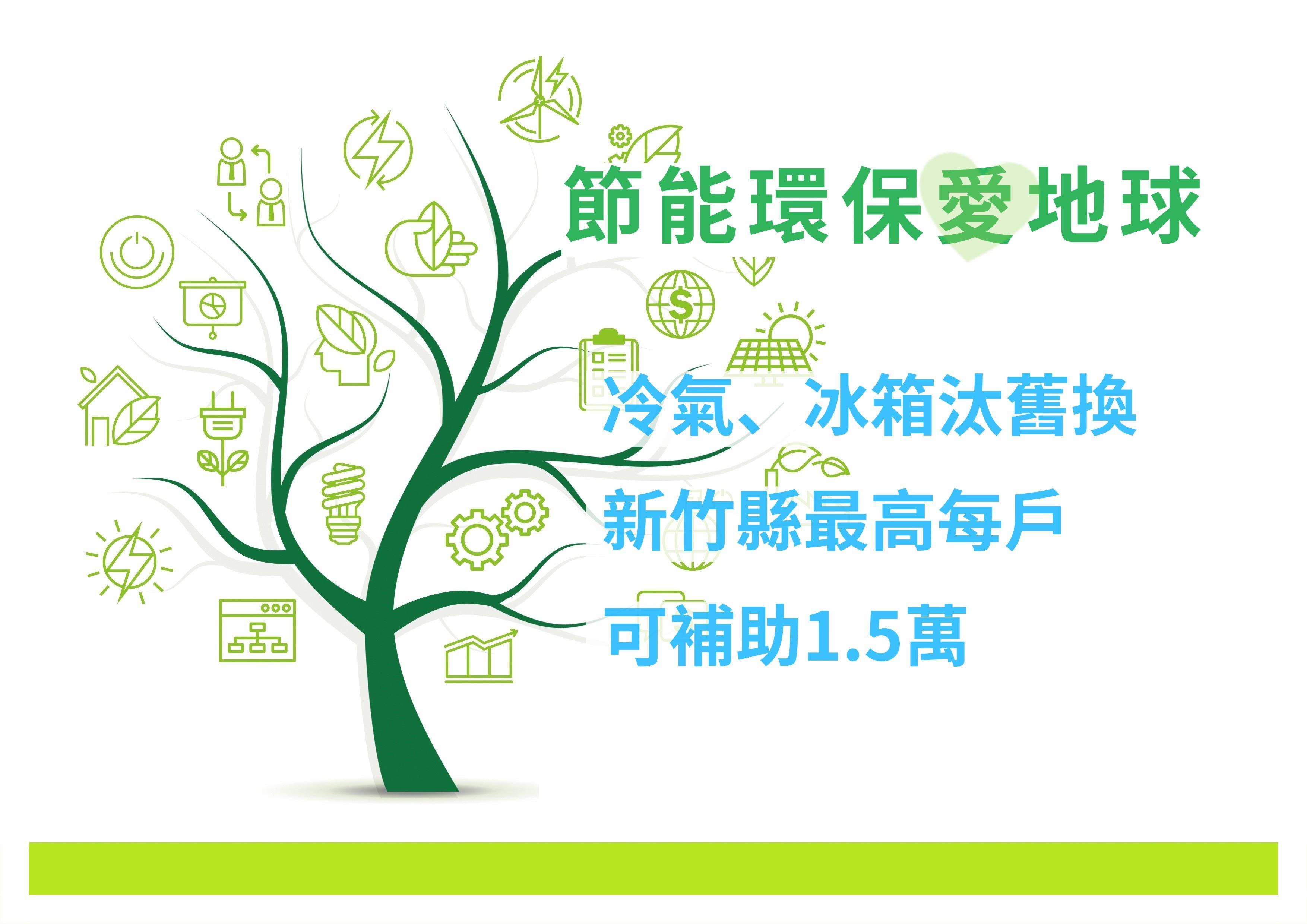 「新竹縣住宅家電設備汰換補助作業計畫」即日起受理補助申請