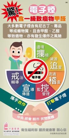 新竹縣政府制定自治條例防制電子煙危害 縣務會議通過送議會審查