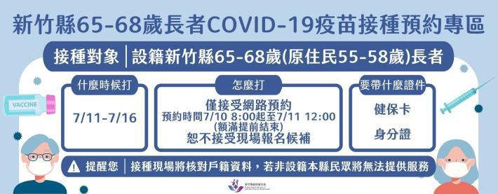 新竹縣65-68歲長者COVID-19疫苗接種預約專區
