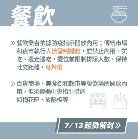 7/13起為解封-新竹縣部分鬆綁措施一覽表-餐飲