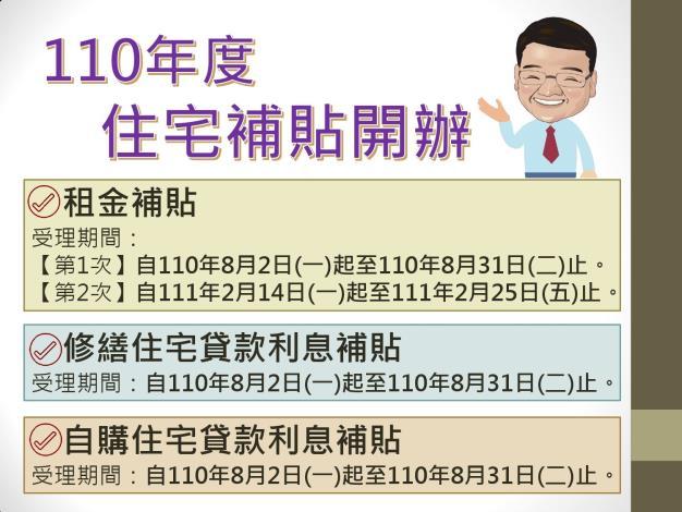 內政部住宅補貼8月2日開跑 竹縣每戶每月最高5千 共2張圖片