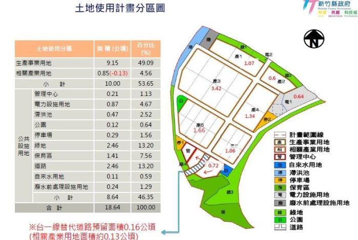 鳳山工業區