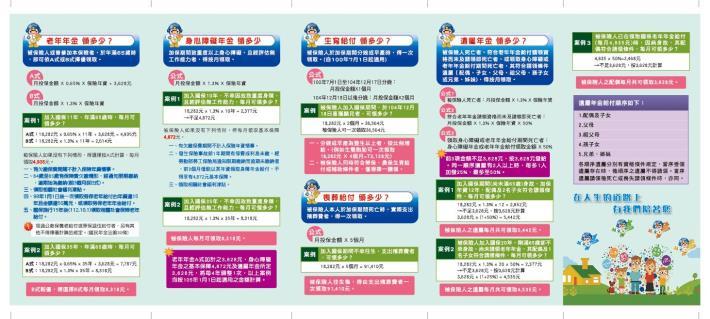 108-01-22 國民年金折頁-02