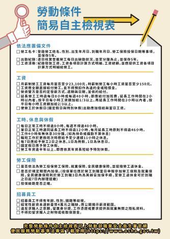 108年勞動條件落實法令遵循實施計畫宣傳摺頁2