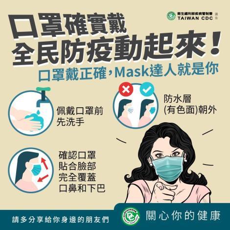 1100517口罩戴正確mask達人就是你